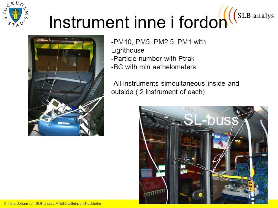 Instrument inne i fordon