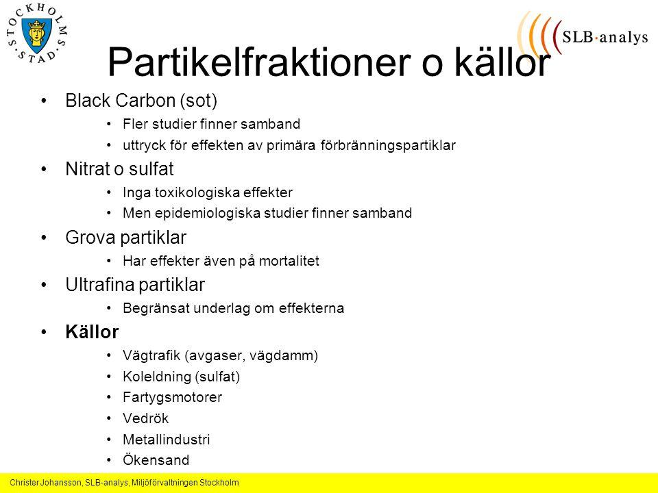Partikelfraktioner o källor