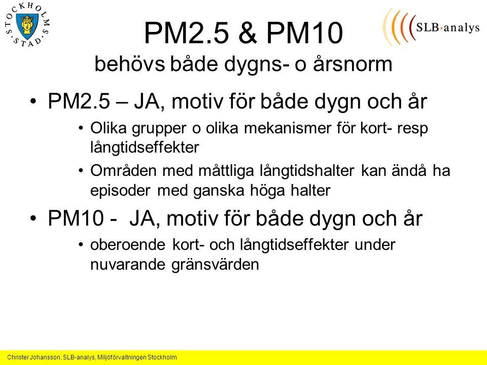 PM2.5 & PM10 behövs både dygns- o årsnorm