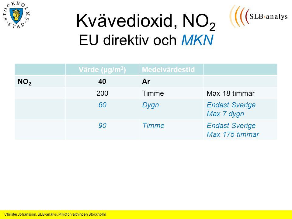 Kvävedioxid, NO2 EU direktiv och MKN