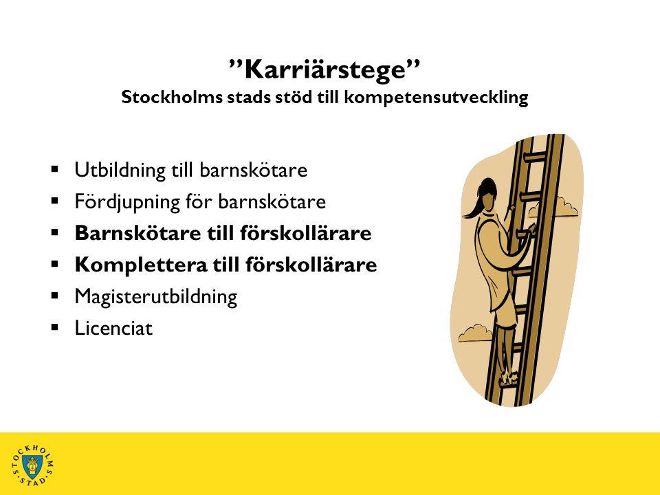 Karriärstege Stockholms stads stöd till kompetensutveckling