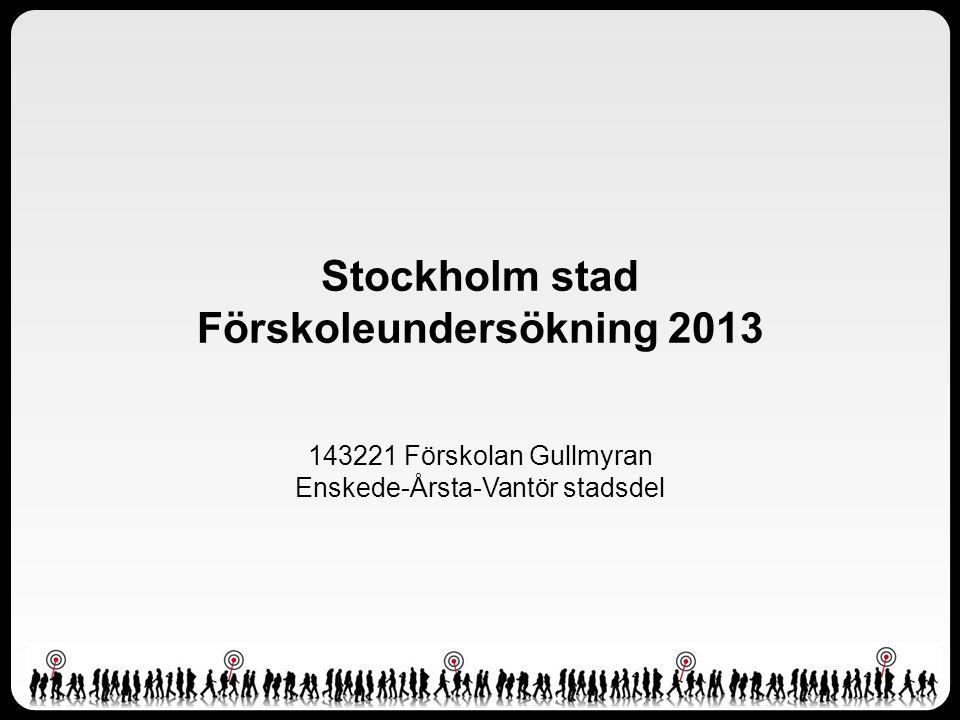 Stockholm stad Förskoleundersökning 2013