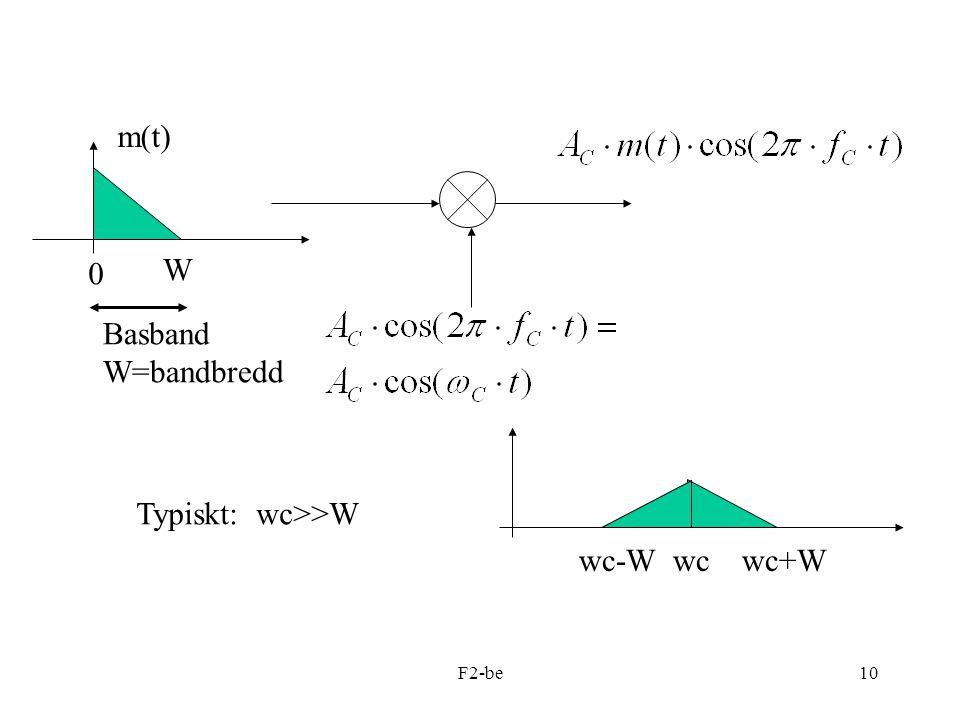 W Basband W=bandbredd m(t) wc-W wc wc+W Typiskt: wc>>W F2-be