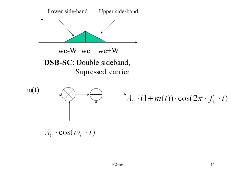 DSB-SC: Double sideband, Supressed carrier