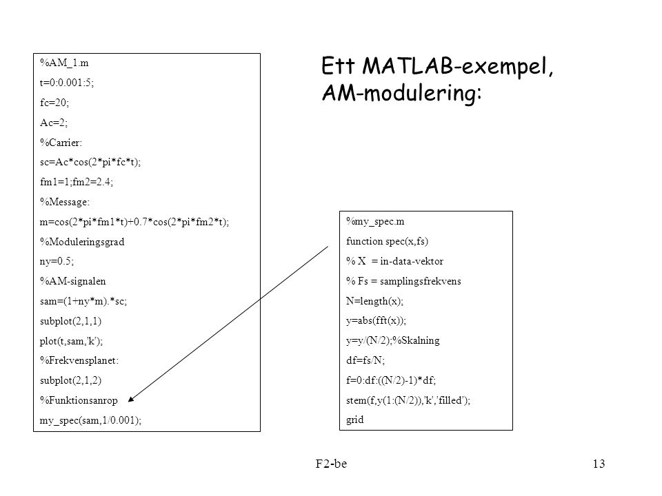 Ett MATLAB-exempel, AM-modulering: F2-be %AM_1.m t=0:0.001:5; fc=20;