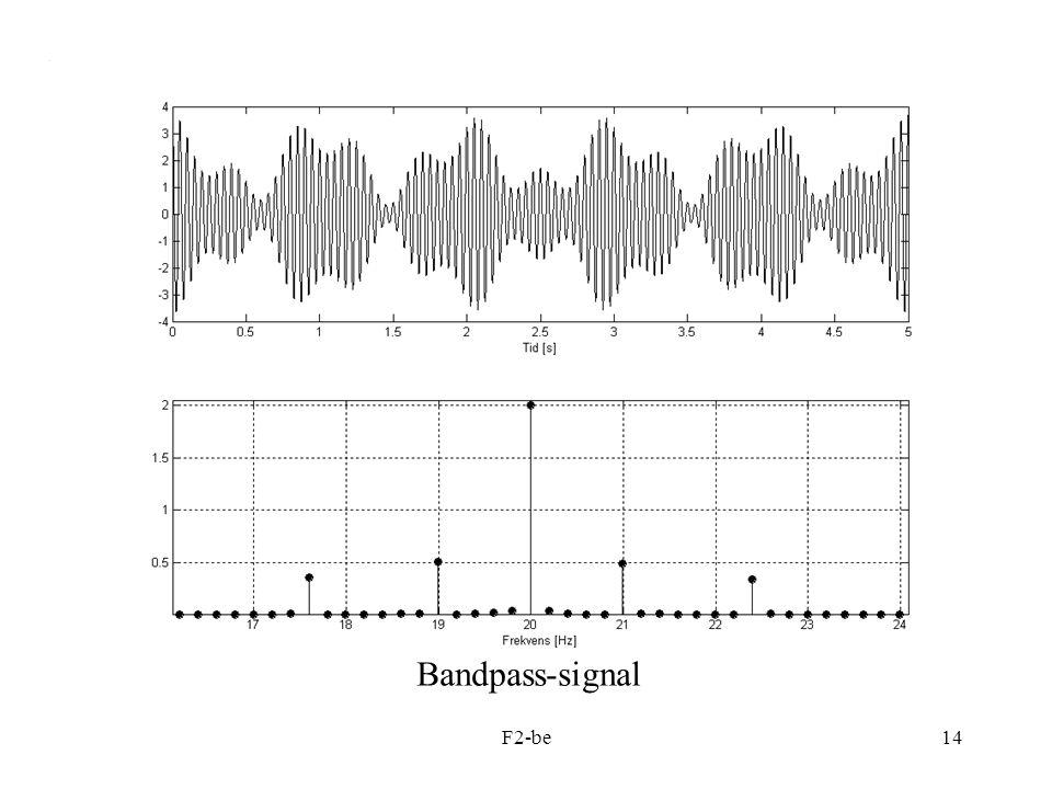 Bandpass-signal F2-be