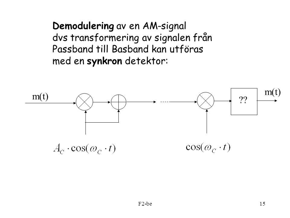 Demodulering av en AM-signal dvs transformering av signalen från