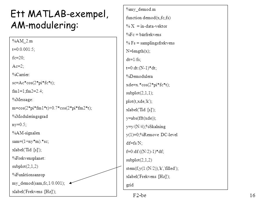 Ett MATLAB-exempel, AM-modulering: F2-be %my_demod.m