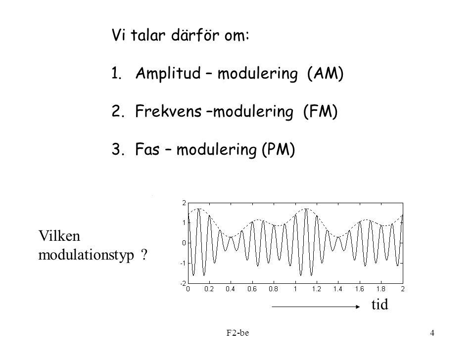 Amplitud – modulering (AM) Frekvens –modulering (FM)