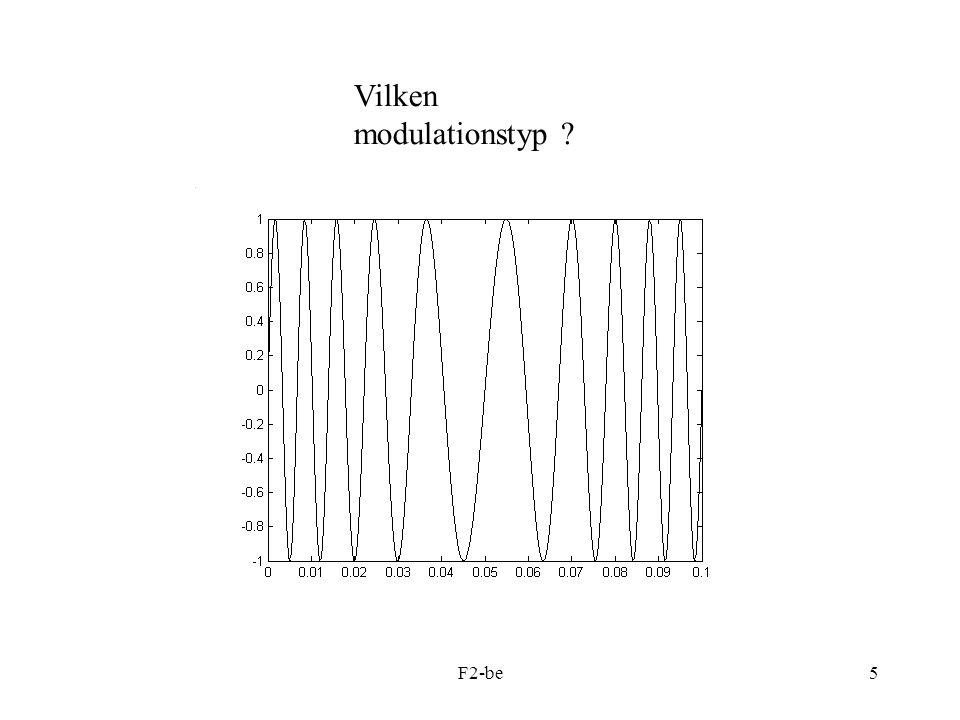 Vilken modulationstyp