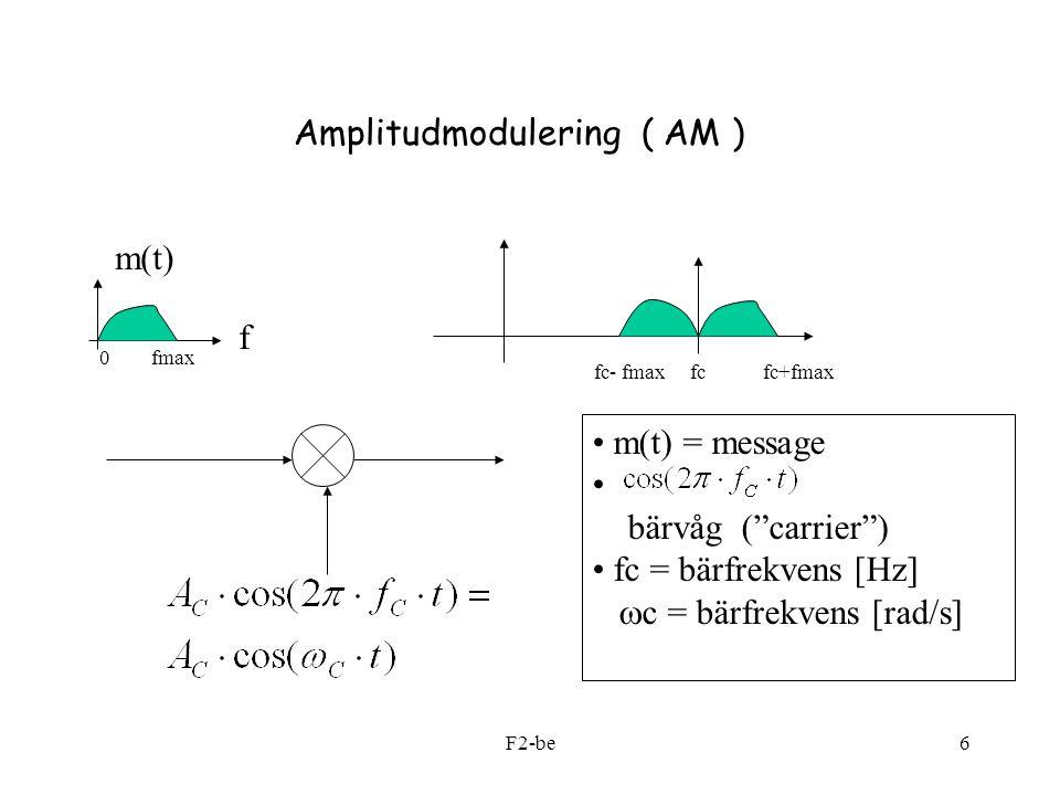 Amplitudmodulering ( AM )
