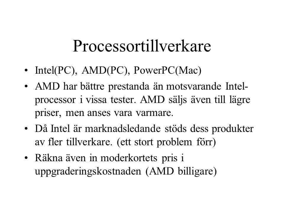 Processortillverkare