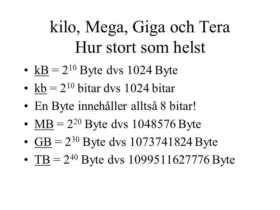 kilo, Mega, Giga och Tera Hur stort som helst