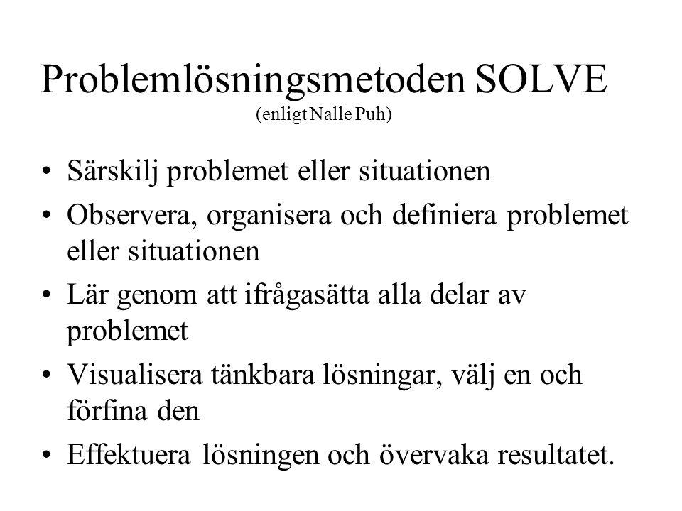 Problemlösningsmetoden SOLVE (enligt Nalle Puh)