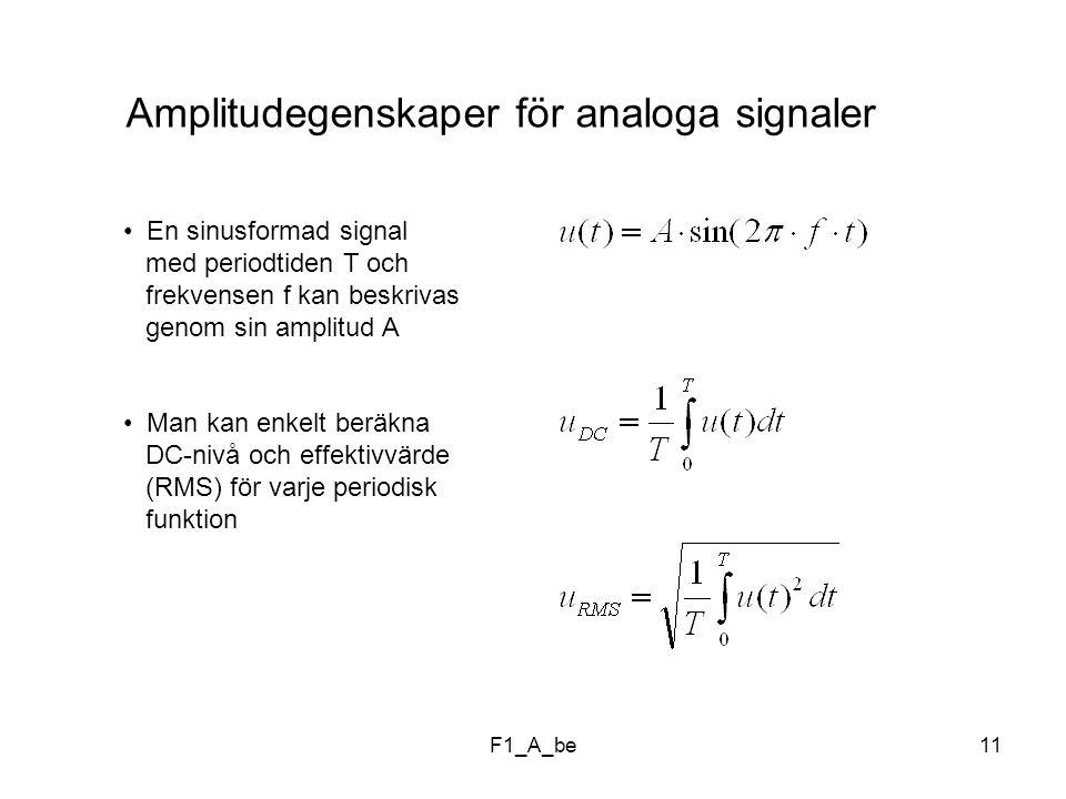 Amplitudegenskaper för analoga signaler