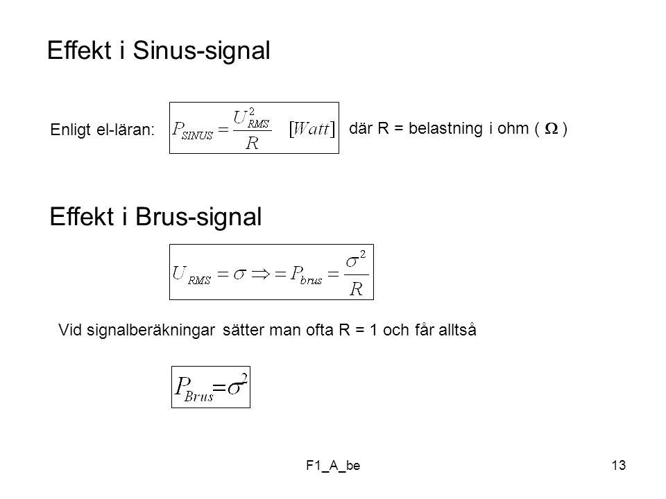 Effekt i Sinus-signal Effekt i Brus-signal Enligt el-läran: