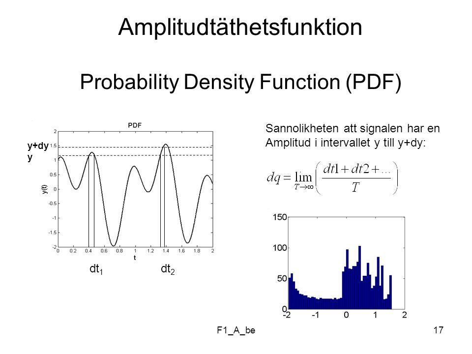 Amplitudtäthetsfunktion