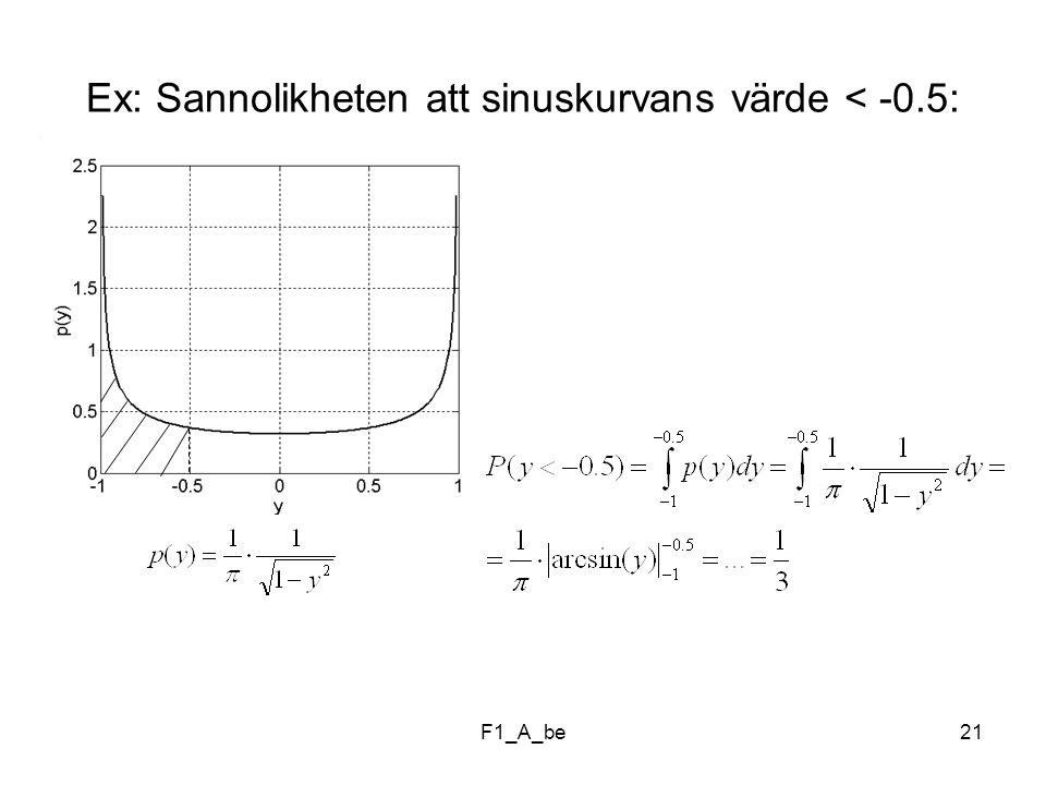 Ex: Sannolikheten att sinuskurvans värde < -0.5:
