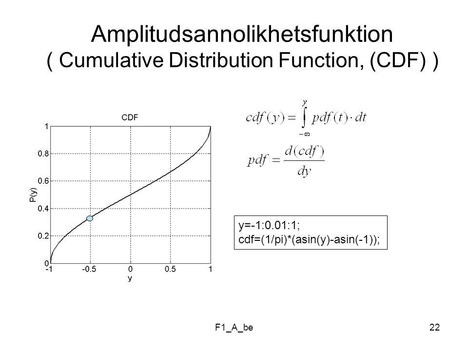 Amplitudsannolikhetsfunktion
