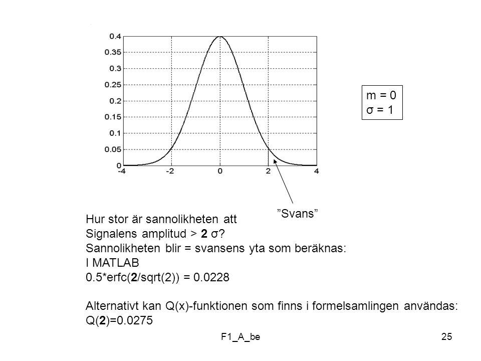 Hur stor är sannolikheten att Signalens amplitud > 2 σ