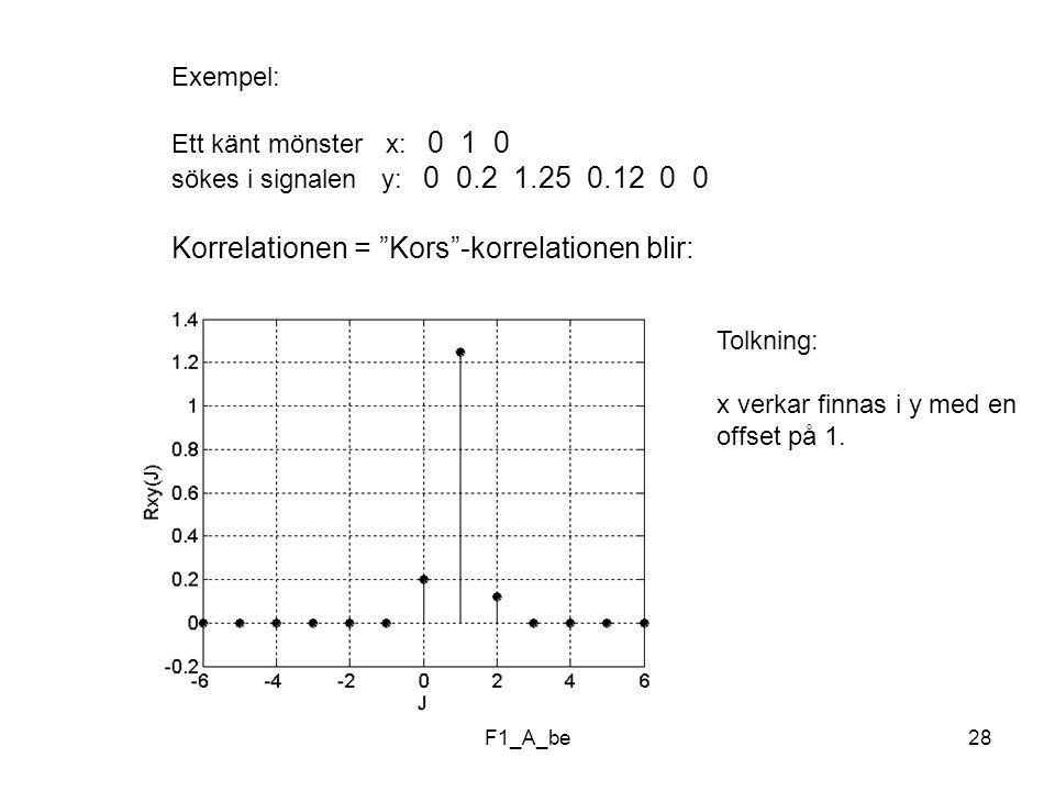 Korrelationen = Kors -korrelationen blir: