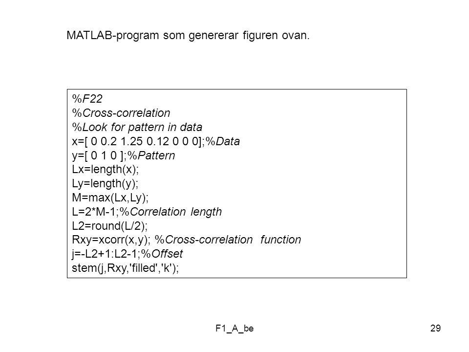 MATLAB-program som genererar figuren ovan.