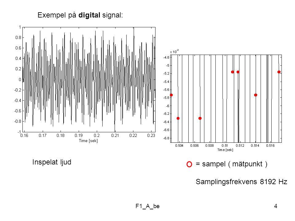 Exempel på digital signal: