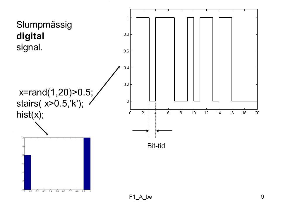 Slumpmässig digital signal. x=rand(1,20)>0.5;