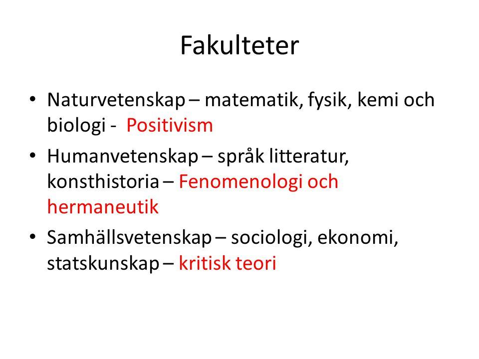 Fakulteter Naturvetenskap – matematik, fysik, kemi och biologi - Positivism.