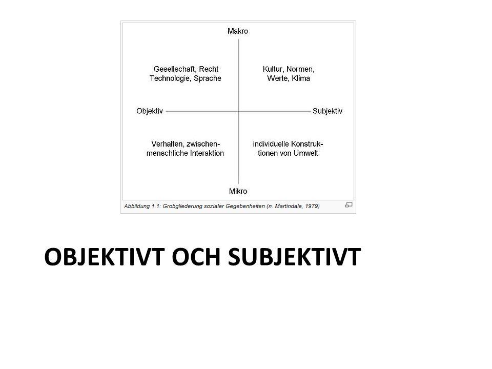 Objektivt och subjektivt