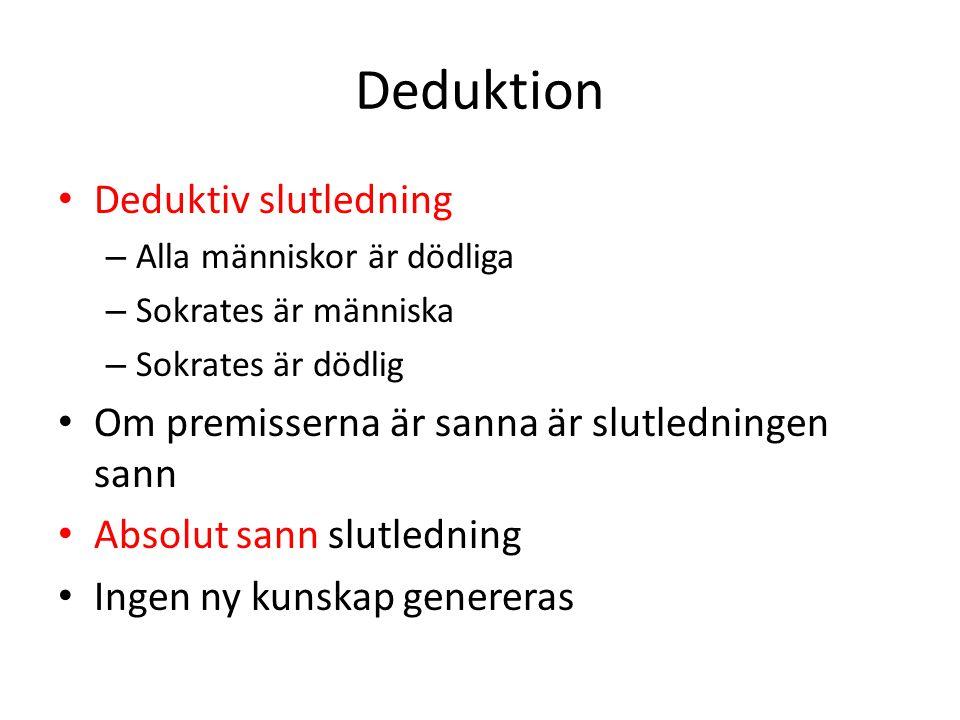 Deduktion Deduktiv slutledning