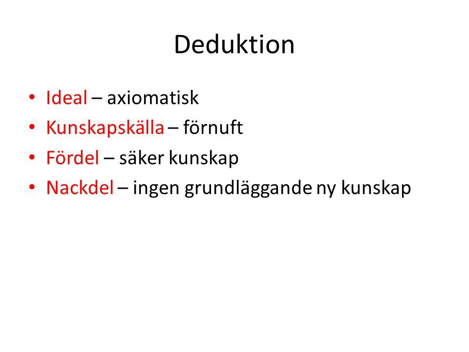 Deduktion Ideal – axiomatisk Kunskapskälla – förnuft