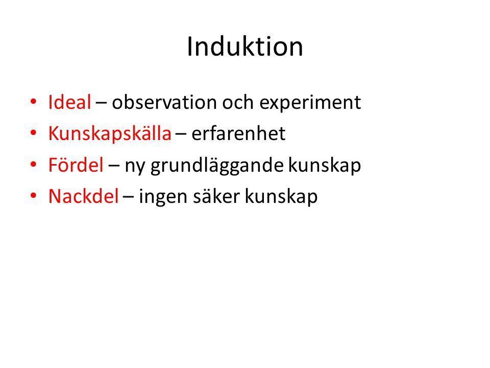 Induktion Ideal – observation och experiment