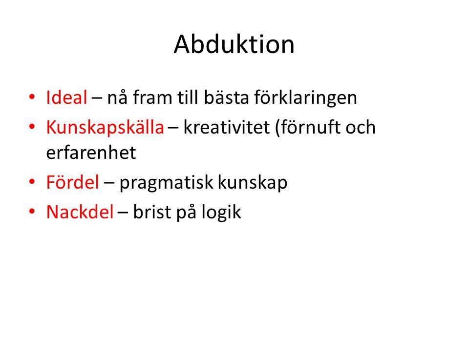 Abduktion Ideal – nå fram till bästa förklaringen