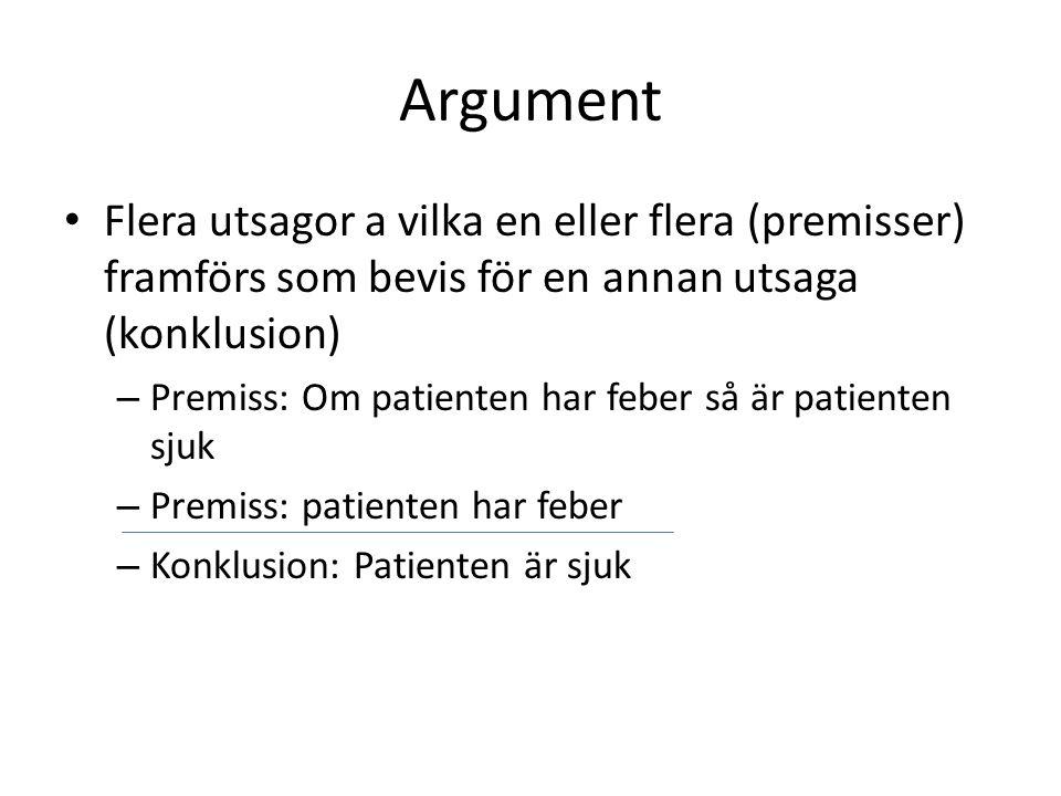 Argument Flera utsagor a vilka en eller flera (premisser) framförs som bevis för en annan utsaga (konklusion)