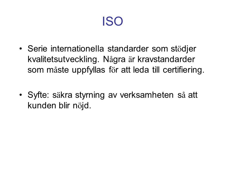 ISO Serie internationella standarder som stödjer kvalitetsutveckling. Några är kravstandarder som måste uppfyllas för att leda till certifiering.