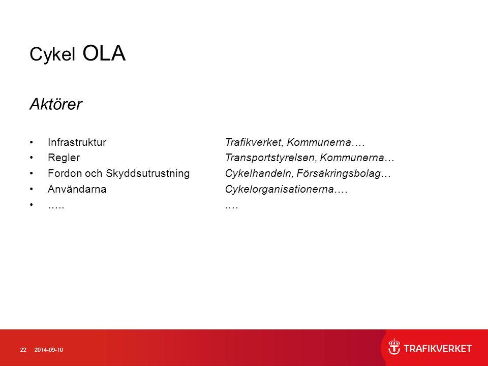 Cykel OLA Aktörer Infrastruktur Trafikverket, Kommunerna….
