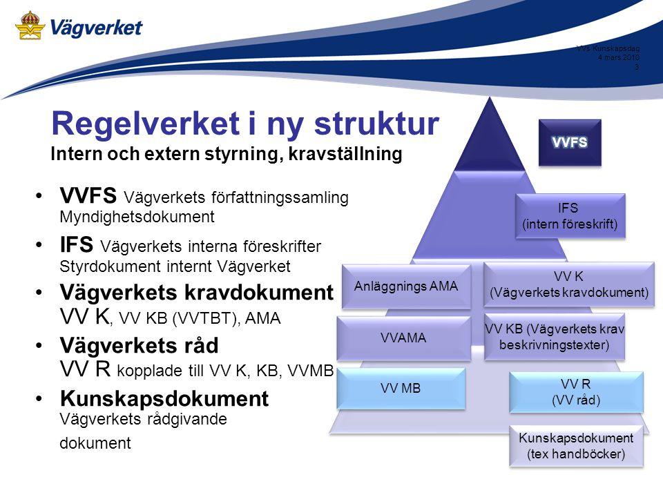 Regelverket i ny struktur Intern och extern styrning, kravställning
