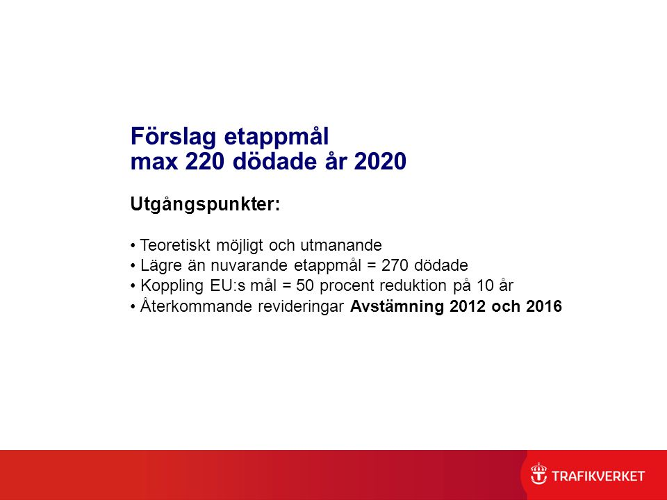 Förslag etappmål max 220 dödade år 2020 Utgångspunkter: