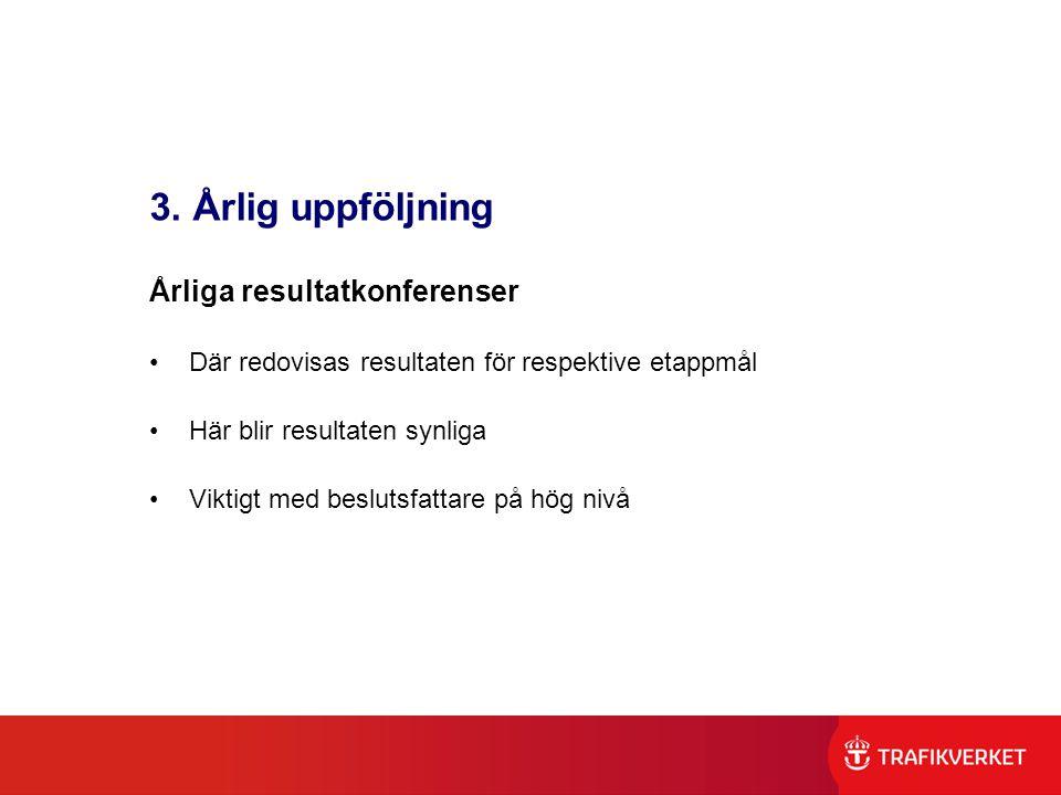3. Årlig uppföljning Årliga resultatkonferenser