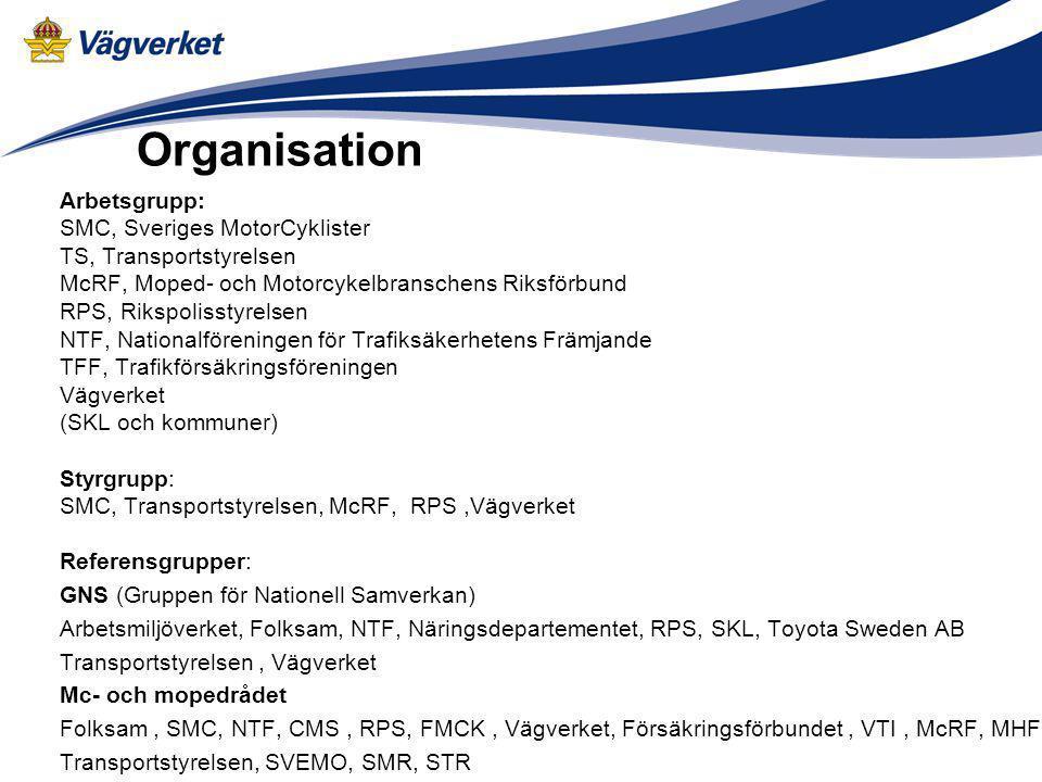 Organisation Arbetsgrupp: SMC, Sveriges MotorCyklister