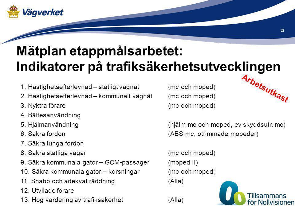Mätplan etappmålsarbetet: Indikatorer på trafiksäkerhetsutvecklingen