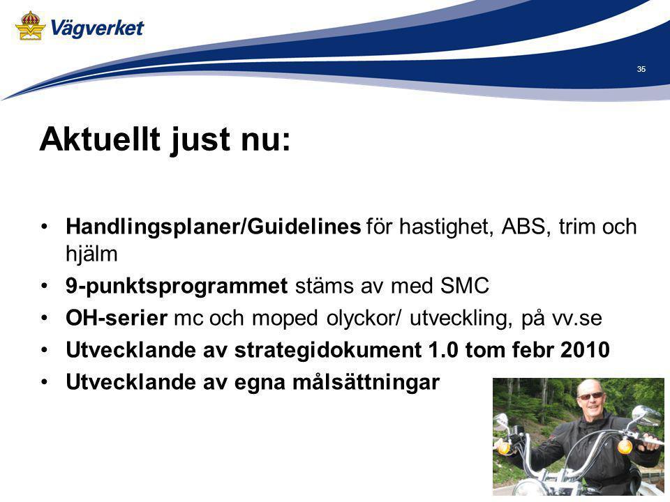 Aktuellt just nu: Handlingsplaner/Guidelines för hastighet, ABS, trim och hjälm. 9-punktsprogrammet stäms av med SMC.