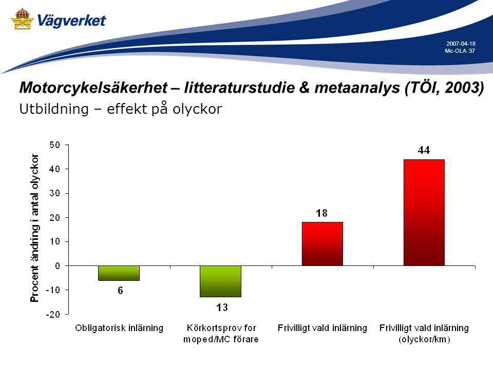 Motorcykelsäkerhet – litteraturstudie & metaanalys (TÖI, 2003)