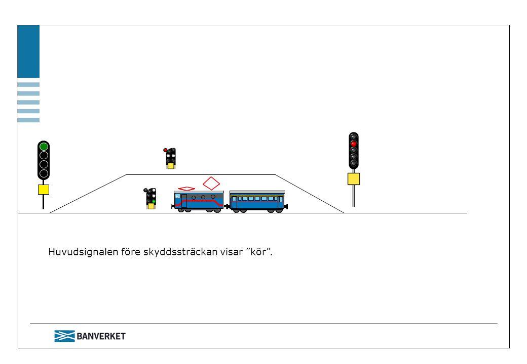 Huvudsignalen före skyddssträckan visar kör .