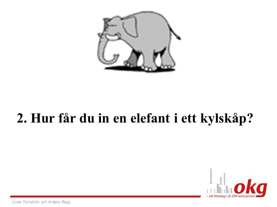 2. Hur får du in en elefant i ett kylskåp