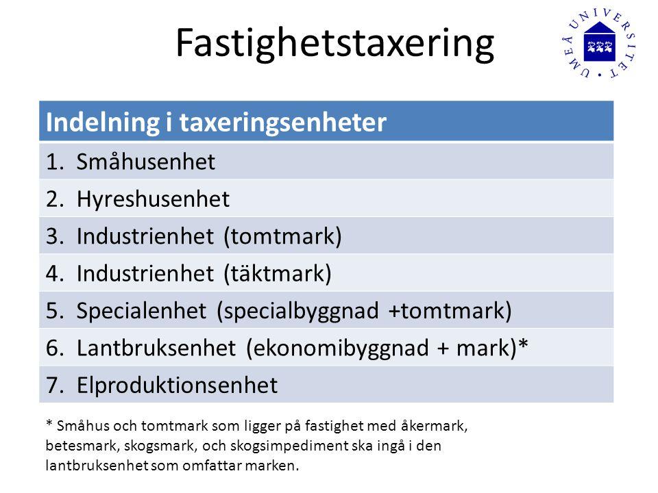 Fastighetstaxering Indelning i taxeringsenheter 1. Småhusenhet