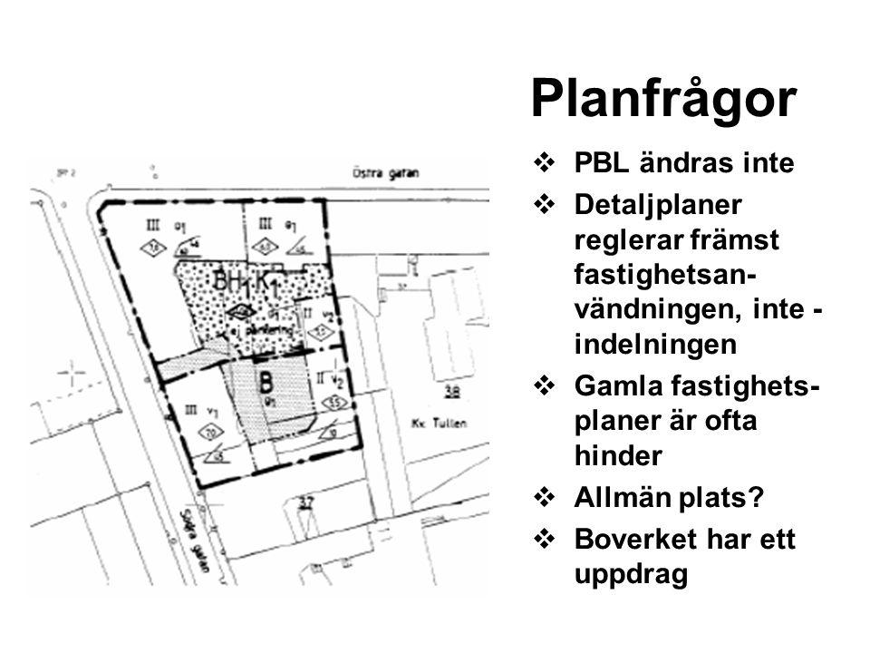 Planfrågor PBL ändras inte