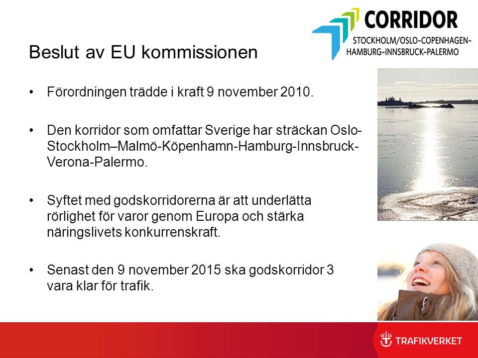 Beslut av EU kommissionen