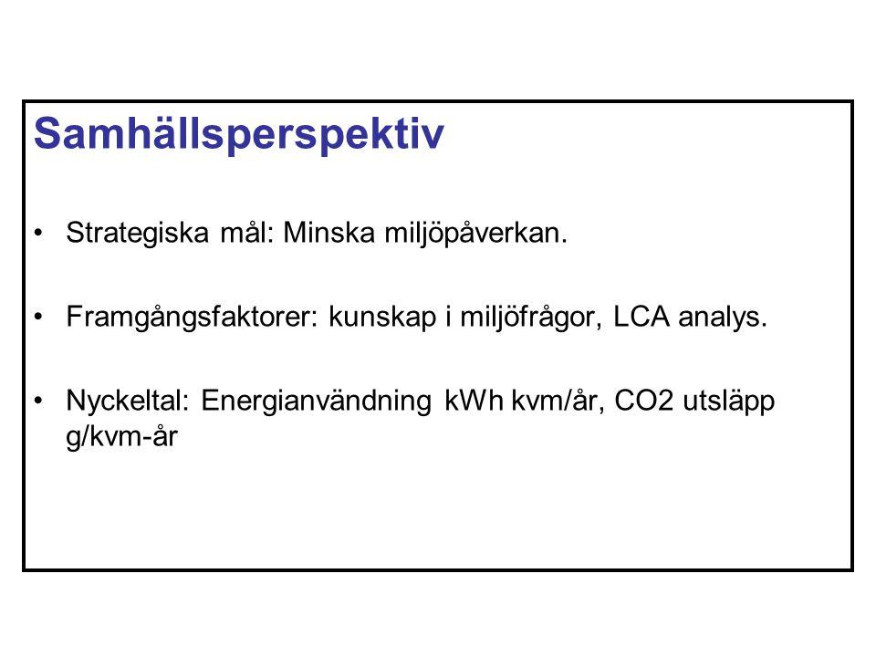 Samhällsperspektiv Strategiska mål: Minska miljöpåverkan.